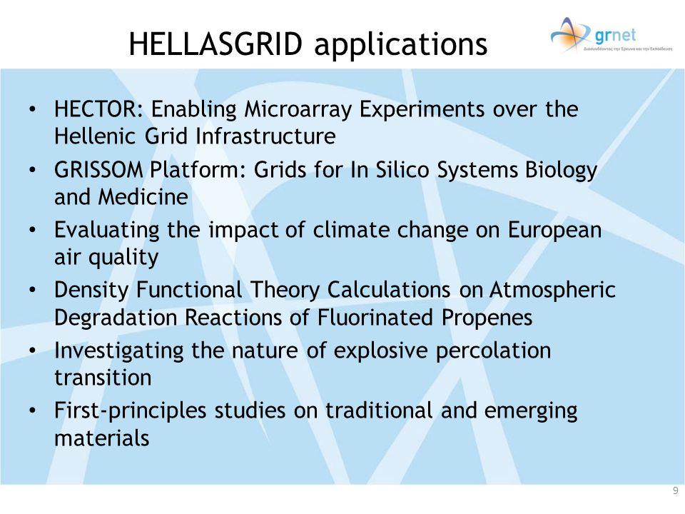 HELLASGRID applications