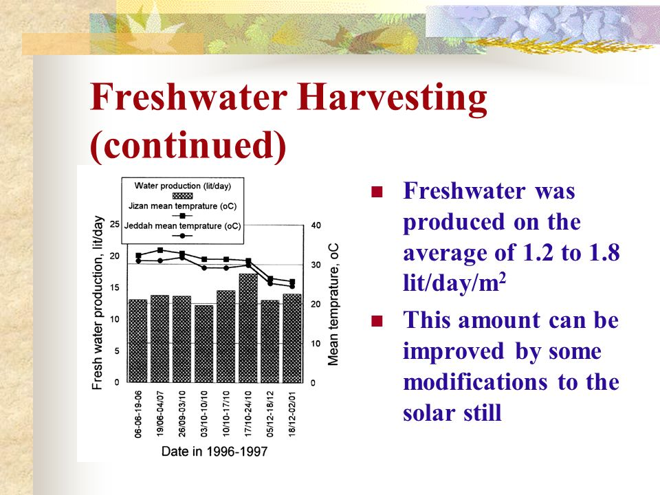 Freshwater Harvesting (continued)