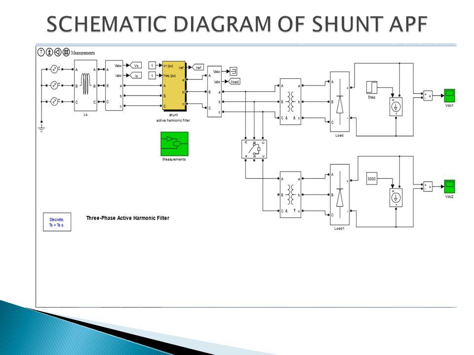 SCHEMATIC DIAGRAM OF SHUNT APF