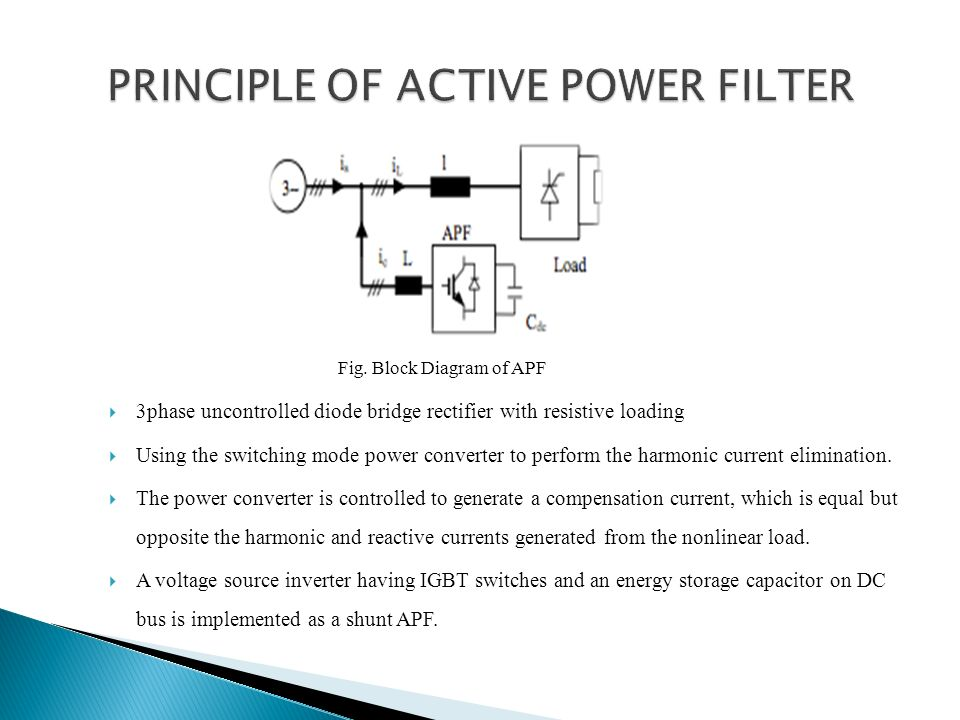 PRINCIPLE OF ACTIVE POWER FILTER