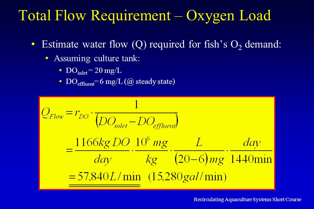 Total Flow Requirement – Oxygen Load