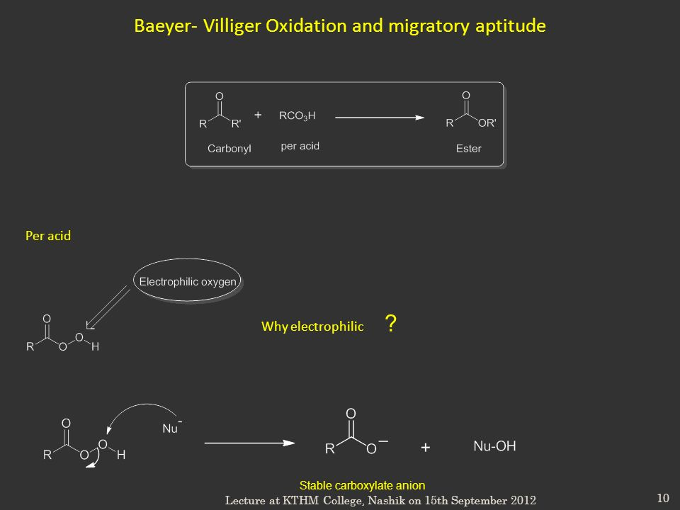 Baeyer- Villiger Oxidation and migratory aptitude Per acid