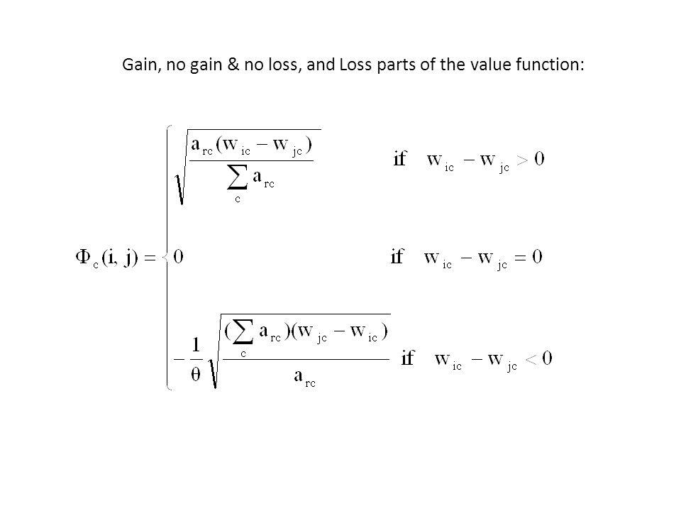Gain, no gain & no loss, and Loss parts of the value function:
