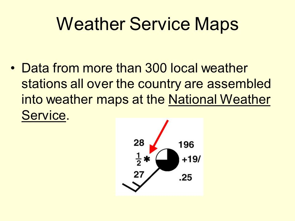 Weather Service Maps