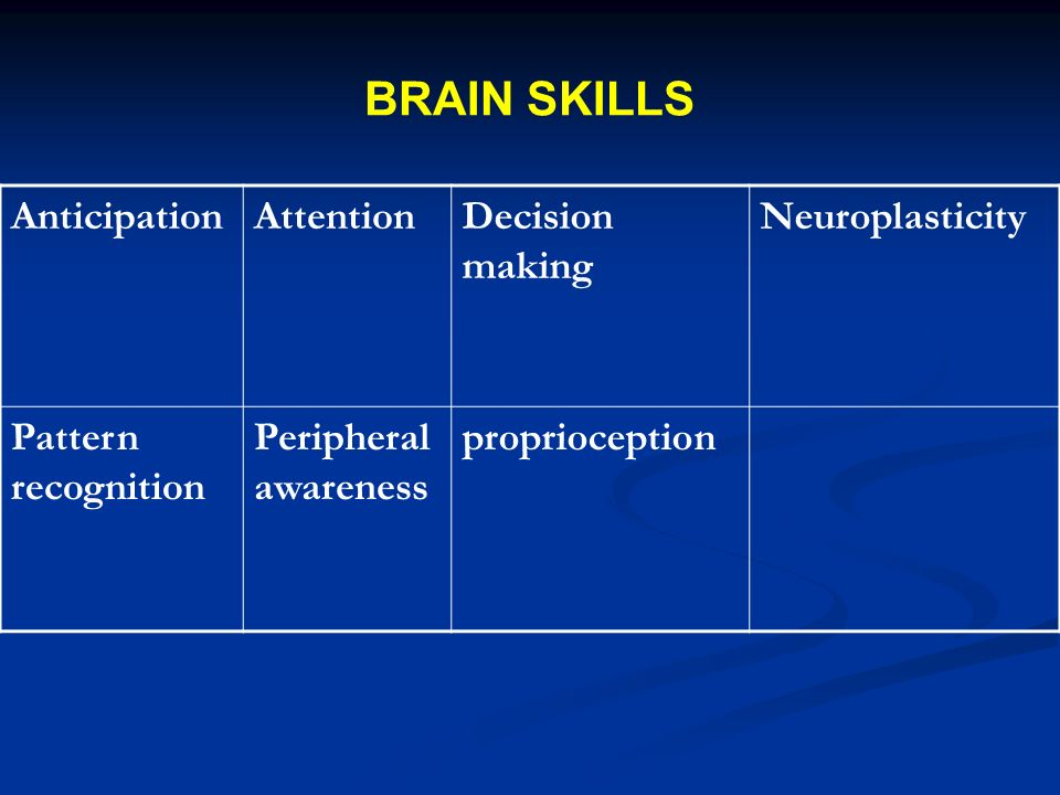 BRAIN SKILLS Anticipation Attention Decision making Neuroplasticity
