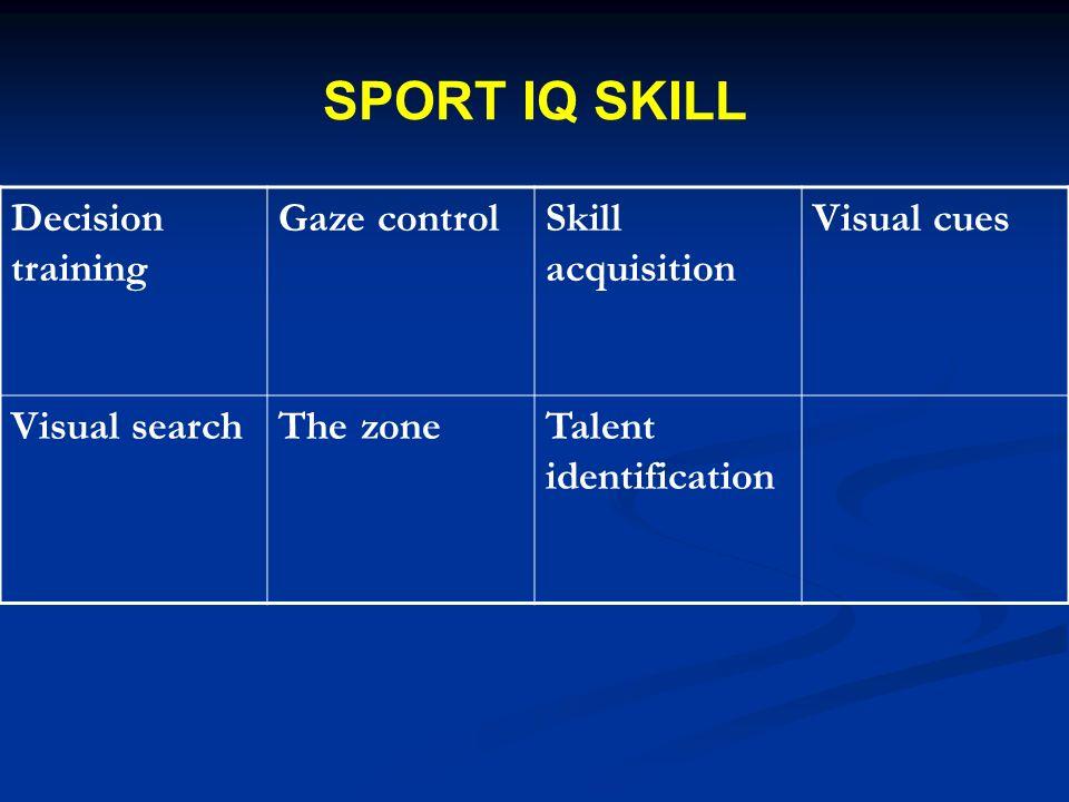 SPORT IQ SKILL Decision training Gaze control Skill acquisition