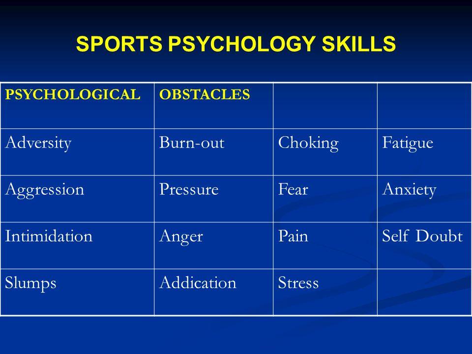 SPORTS PSYCHOLOGY SKILLS