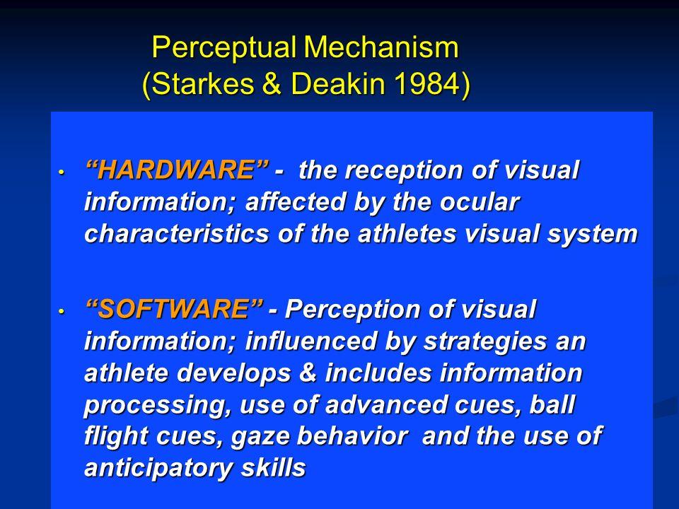 Perceptual Mechanism (Starkes & Deakin 1984)