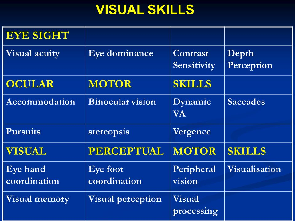 VISUAL SKILLS EYE SIGHT OCULAR MOTOR SKILLS VISUAL PERCEPTUAL