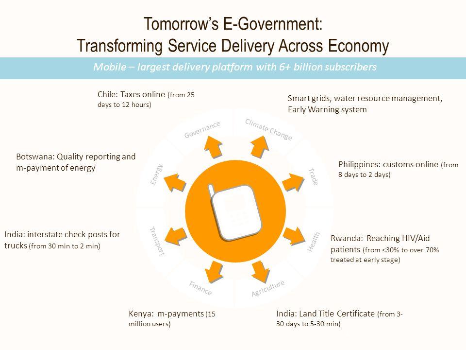 Tomorrow's E-Government: Transforming Service Delivery Across Economy