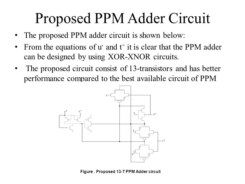 Proposed PPM Adder Circuit