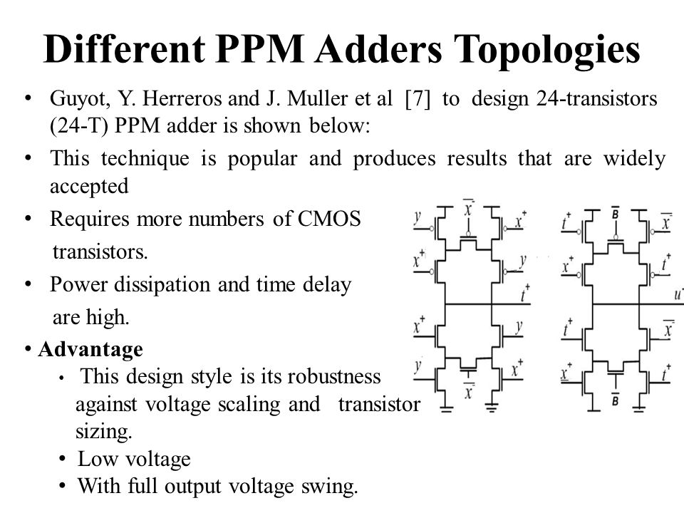 Different PPM Adders Topologies