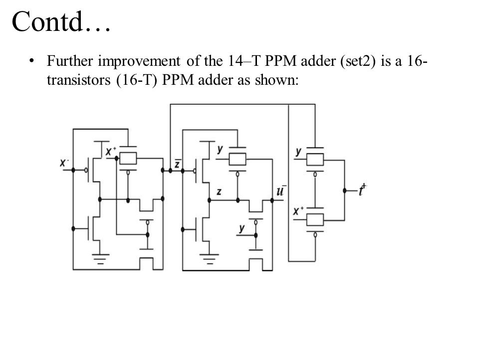 Contd… Further improvement of the 14–T PPM adder (set2) is a 16- transistors (16-T) PPM adder as shown: