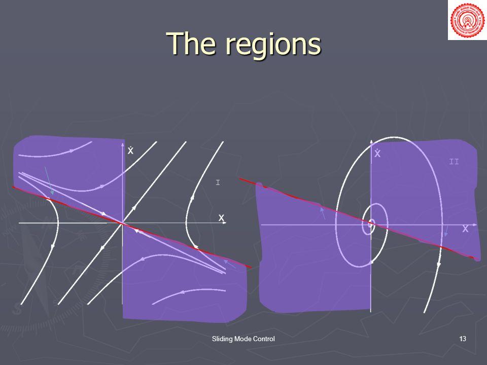 The regions Sliding Mode Control