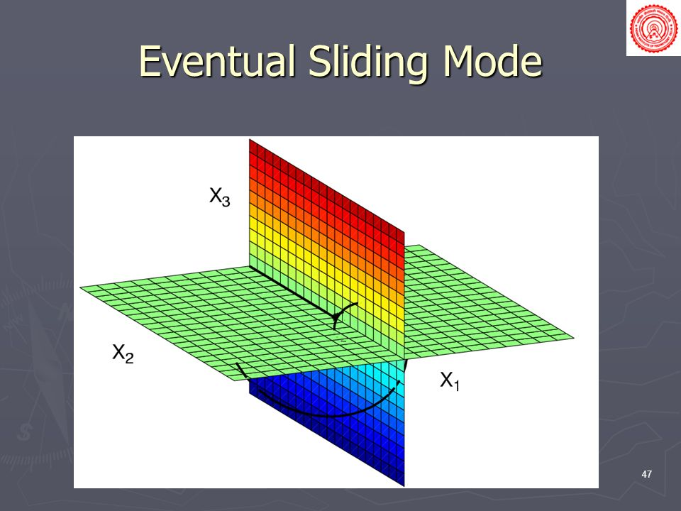 Eventual Sliding Mode Sliding Mode Control