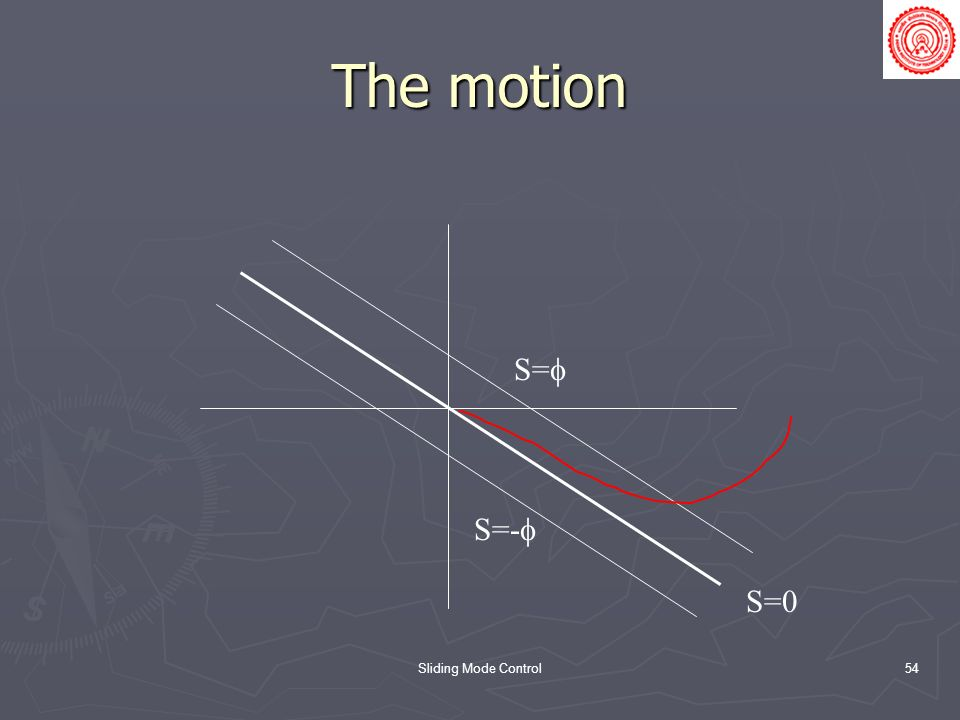 The motion S= S=- S=0 Sliding Mode Control
