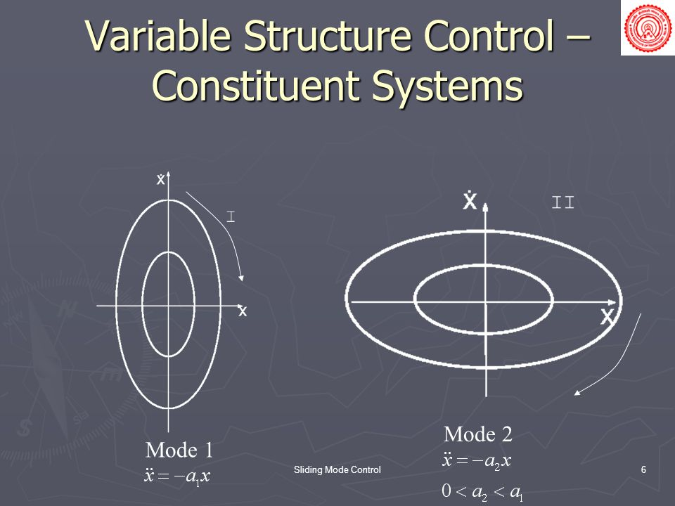 Variable Structure Control – Constituent Systems