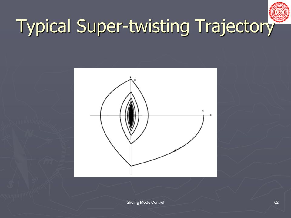 Typical Super-twisting Trajectory