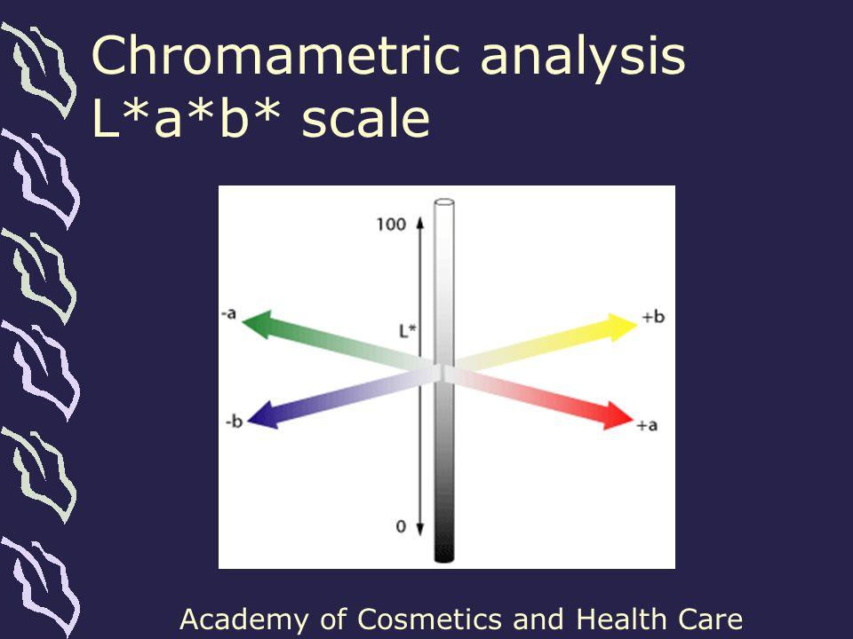 Chromametric analysis L*a*b* scale
