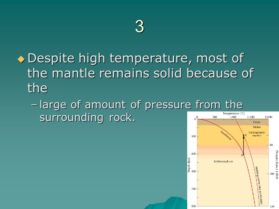 3 Despite high temperature, most of the mantle remains solid because of the.