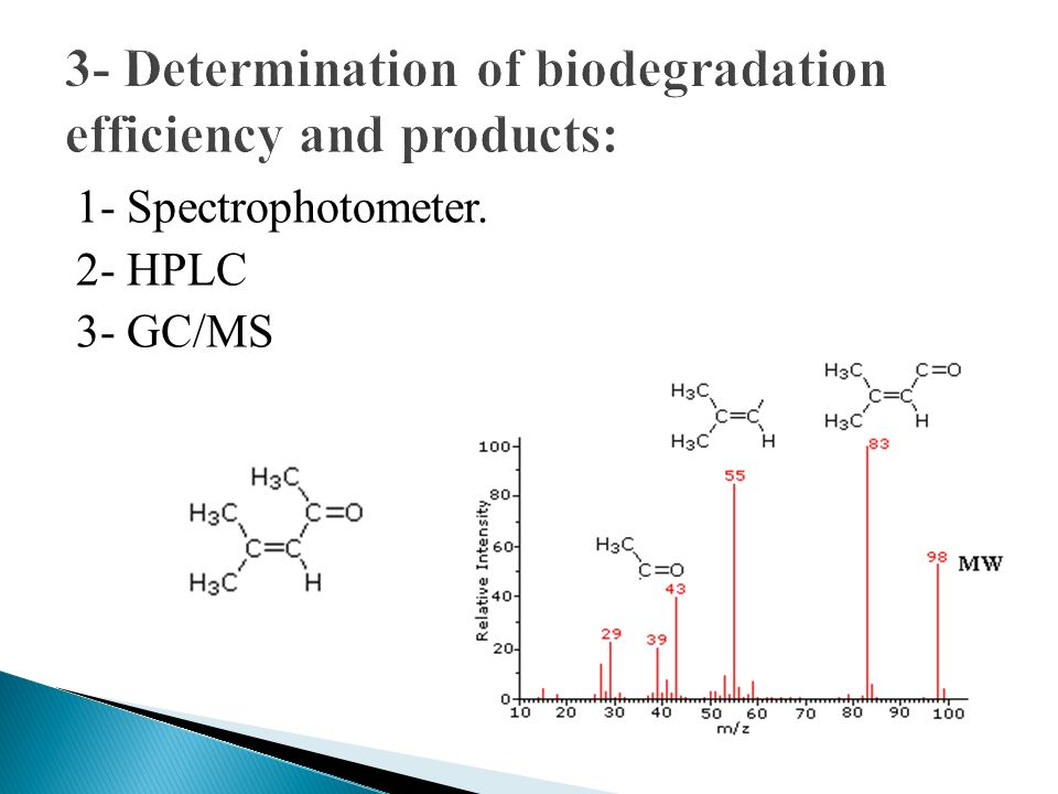3- Determination of biodegradation efficiency and products: