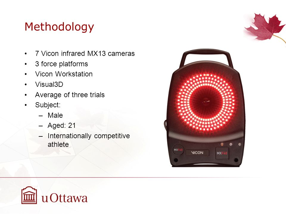 Methodology 7 Vicon infrared MX13 cameras 3 force platforms