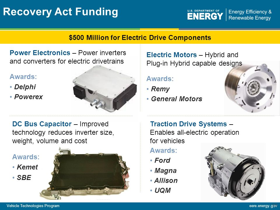 Vehicle technologies program ppt video online download for General motors vehicle purchase program