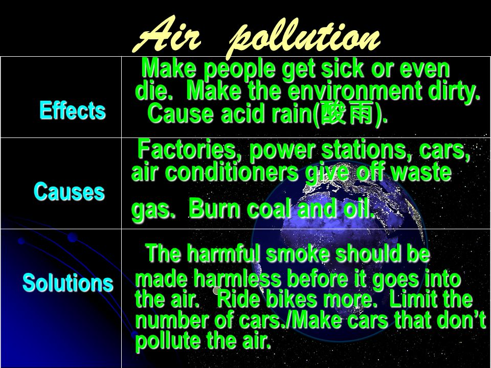 Air pollution Effects. Causes. Solutions. Make people get sick or even die. Make the environment dirty.