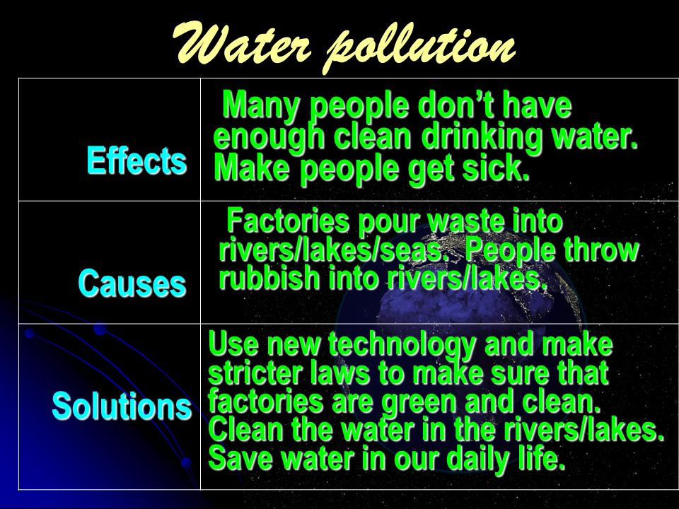 Water pollution Effects