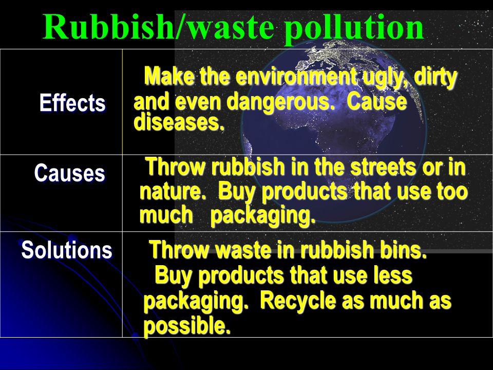 Make the environment ugly, dirty and even dangerous. Cause diseases.