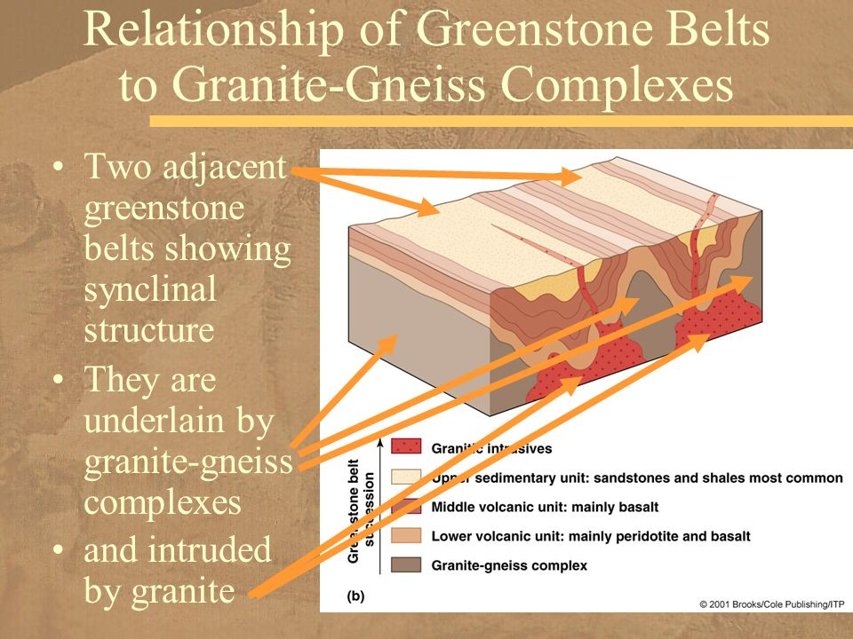 granite and gneiss relationship memes