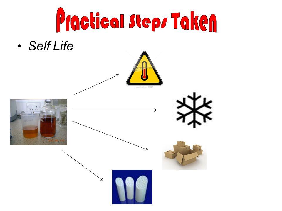 Practical Steps Taken Self Life