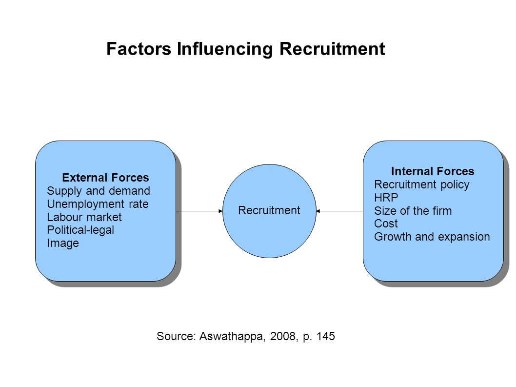 internal and external factors effecting the cost position essay Free external factors papers, essays, and research papers  internal and  external factors that affect the four functions of management -  leading, the  next  role of external and internal factors of first language acquisition  bp  has oil drilling projects all over the united states and operates heavily in the gulf  coast.