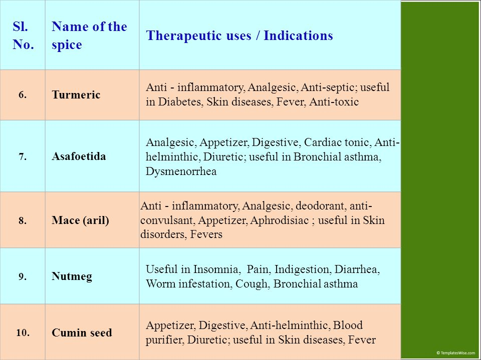 Therapeutic uses / Indications