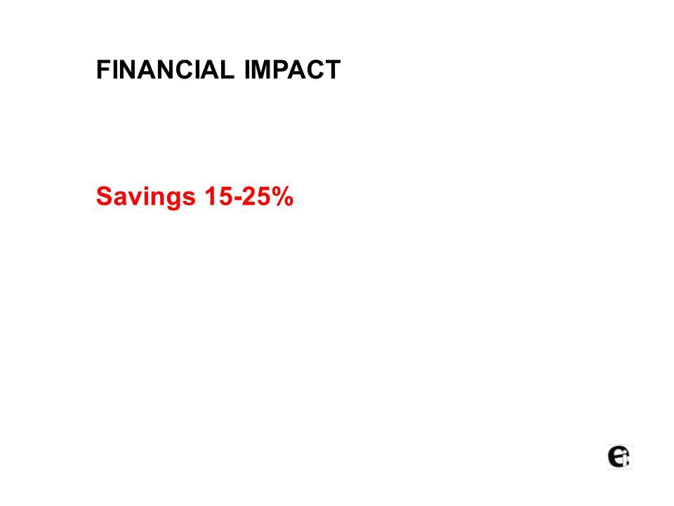 FINANCIAL IMPACT Savings 15-25%