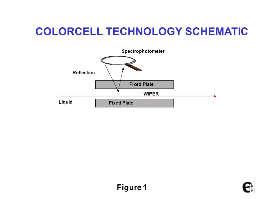 COLORCELL TECHNOLOGY SCHEMATIC