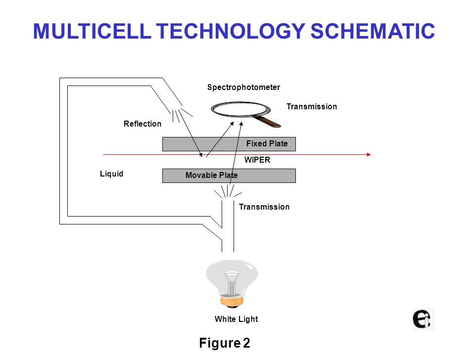 MULTICELL TECHNOLOGY SCHEMATIC