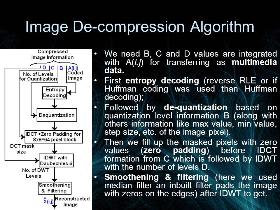 Image De-compression Algorithm