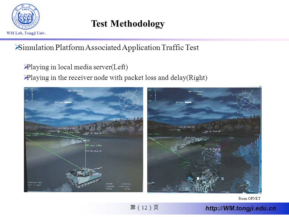 Test Methodology Simulation Platform Associated Application Traffic Test. Playing in local media server(Left)