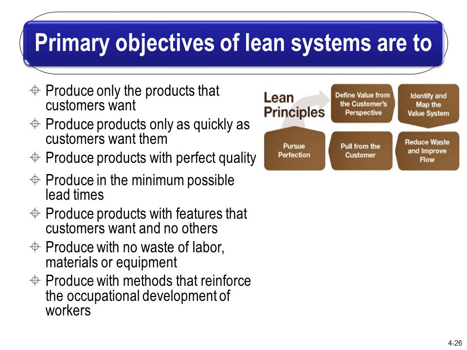 objectives and methods of lean manufacturing Establishing smart goals ensures clarity the process of setting goals can serve tim is a lean practitioner with nearly 20 years of lean manufacturing.