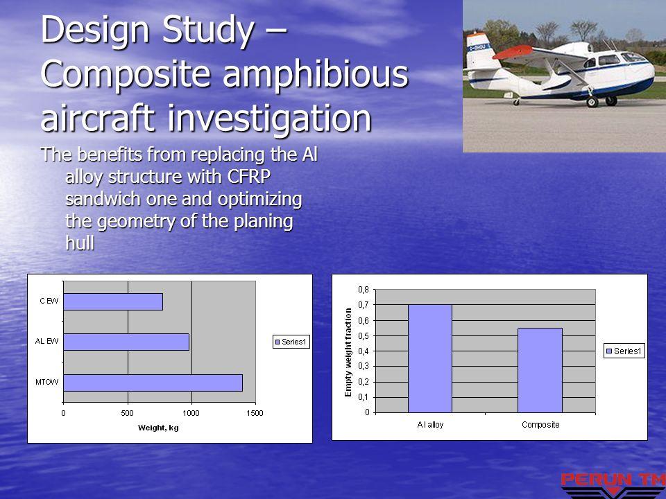 Design Study – Composite amphibious aircraft investigation