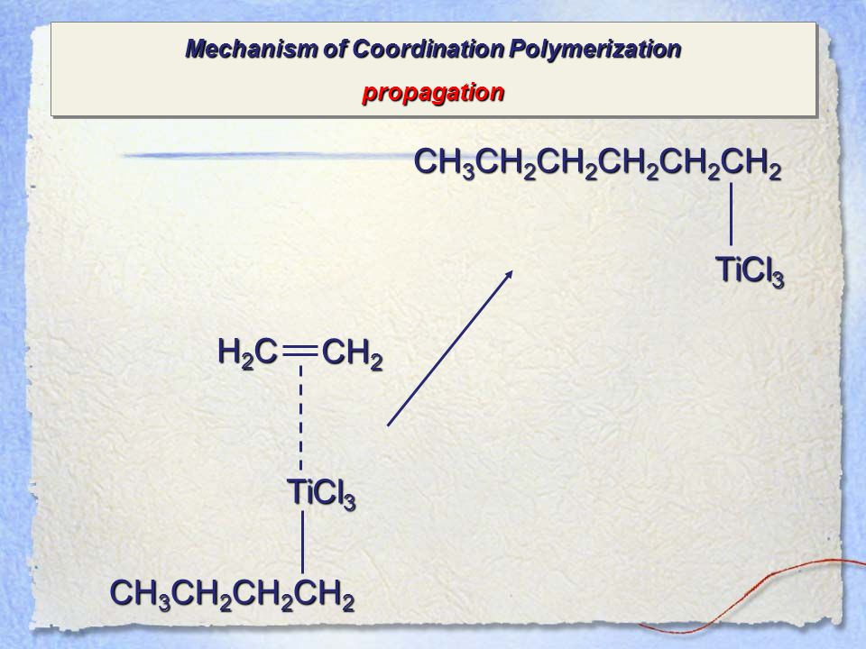 Mechanism of Coordination Polymerization