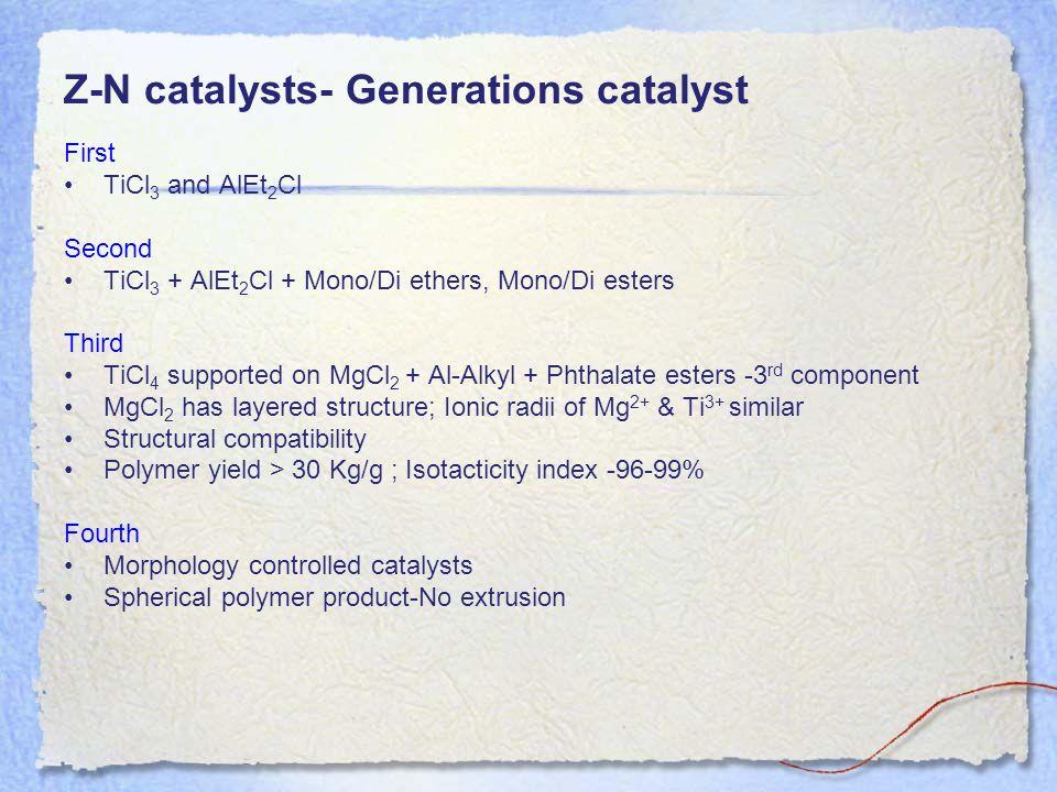 Z-N catalysts- Generations catalyst