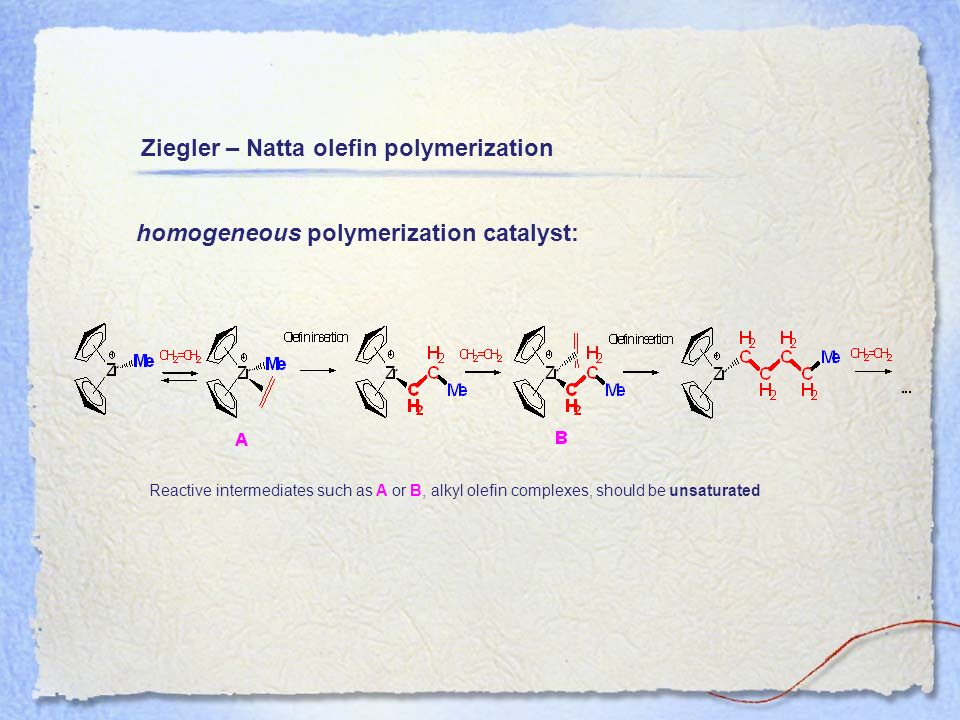 Ziegler – Natta olefin polymerization