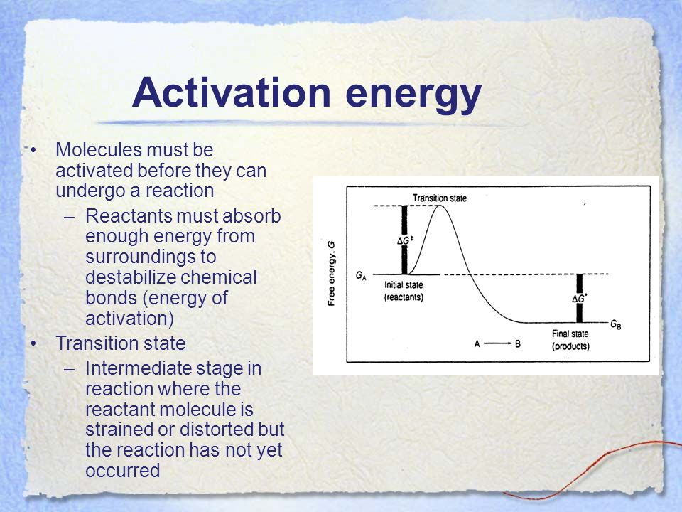 Activation energy Molecules must be activated before they can undergo a reaction.