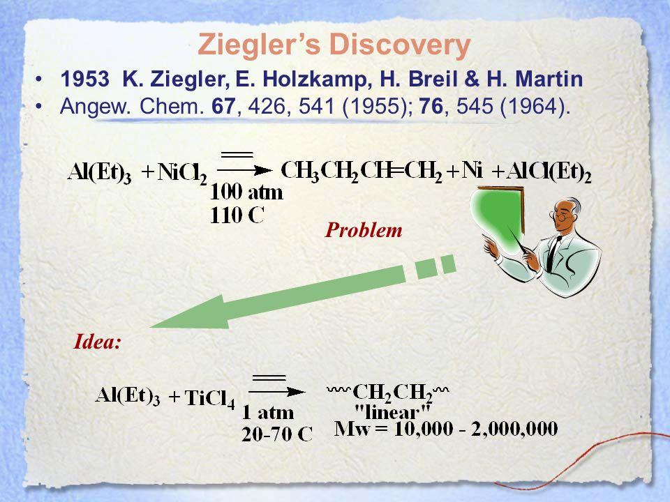 Ziegler's Discovery 1953 K. Ziegler, E. Holzkamp, H. Breil & H. Martin