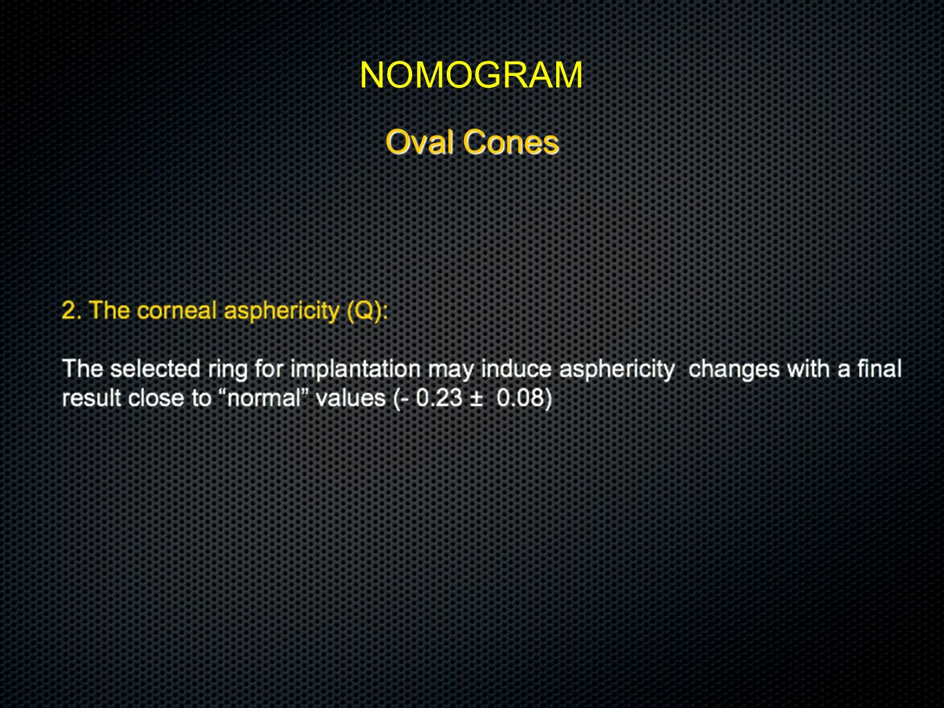 NOMOGRAM Oval Cones