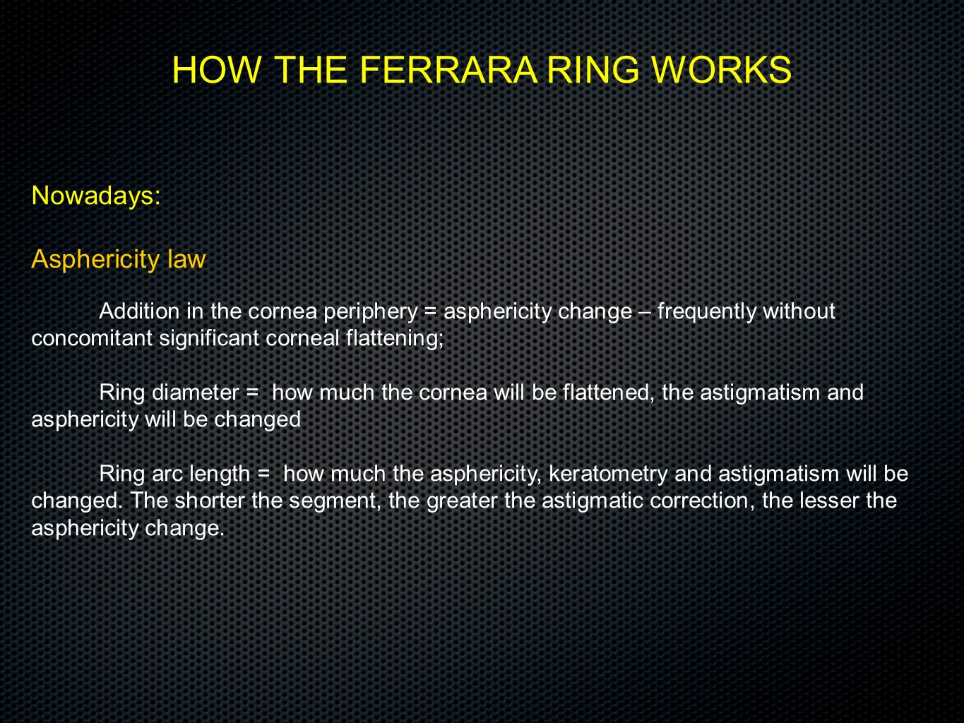 HOW THE FERRARA RING WORKS