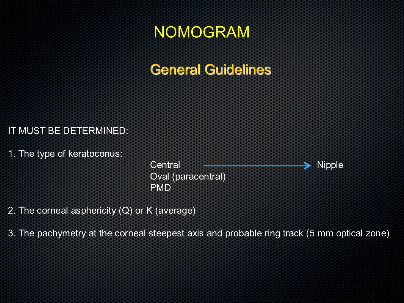NOMOGRAM General Guidelines IT MUST BE DETERMINED: