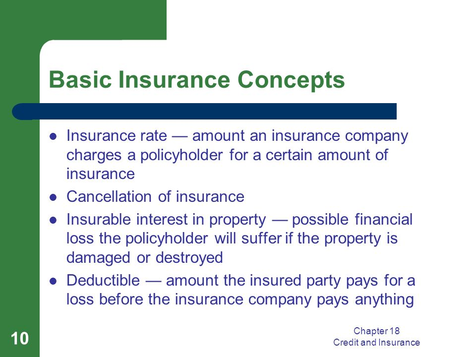 Define Insurable Interest Property